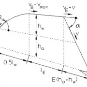 Physics of a paper plane